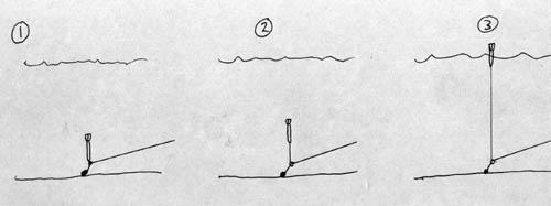замер глубины на рыбалке