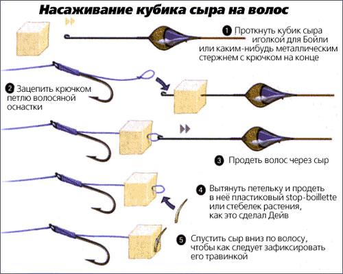 как завязать леску на фидер